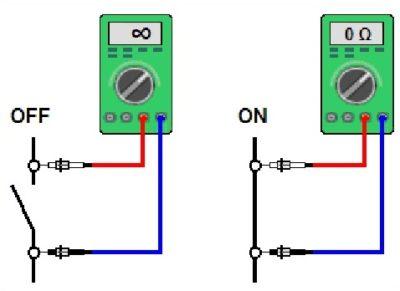 Ispitivanje senzora stanja ommetrom