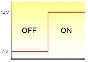 Izlazni signal senzora stanja prema EUJ