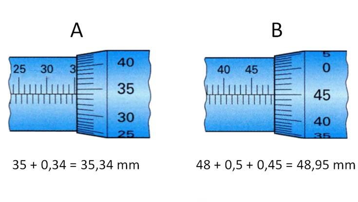 Očitavanje mikrometra