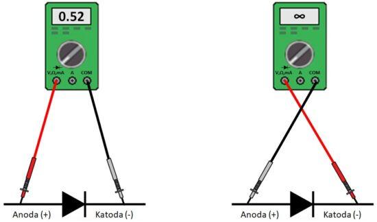 Ispitivanje diode