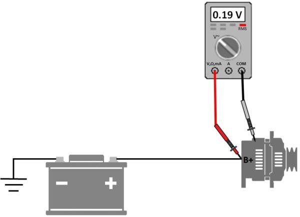 Merenje ACV na izlazu alternatora