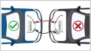 Prespajanje akumulatora između dva vozila